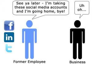 Social Media Accounts Cartoon