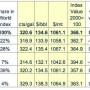 Jet Fuel Price Analysis